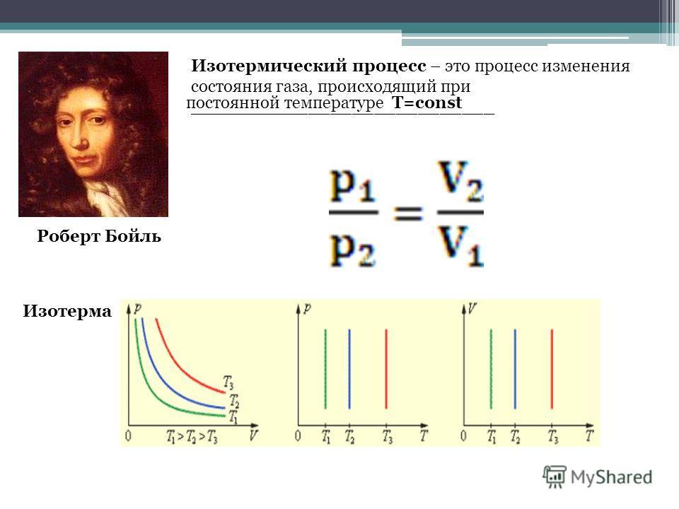 Роберт Бойль Изотермический процесс – это процесс изменения состояния газа, происходящий при ____________________________ постоянной температуре Т=const Изотерма