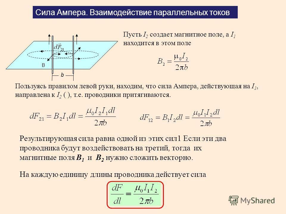 B b Сила Ампера. Взаимодействие параллельных токов Пусть I 2 создает магнитное поле, а I 1 находится в этом поле Пользуясь правилом левой руки, находим, что сила Ампера, действующая на I 1, направлена к I 2 ( ), т.е. проводники притягиваются. Результ