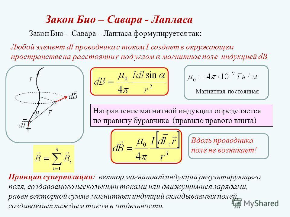 Закон Био – Савара - Лапласа Направление магнитной индукции определяется по правилу буравчика (правило правого винта) Закон Био – Савара – Лапласа формулируется так: Любой элемент dl проводника с током I создает в окружающем пространстве на расстояни