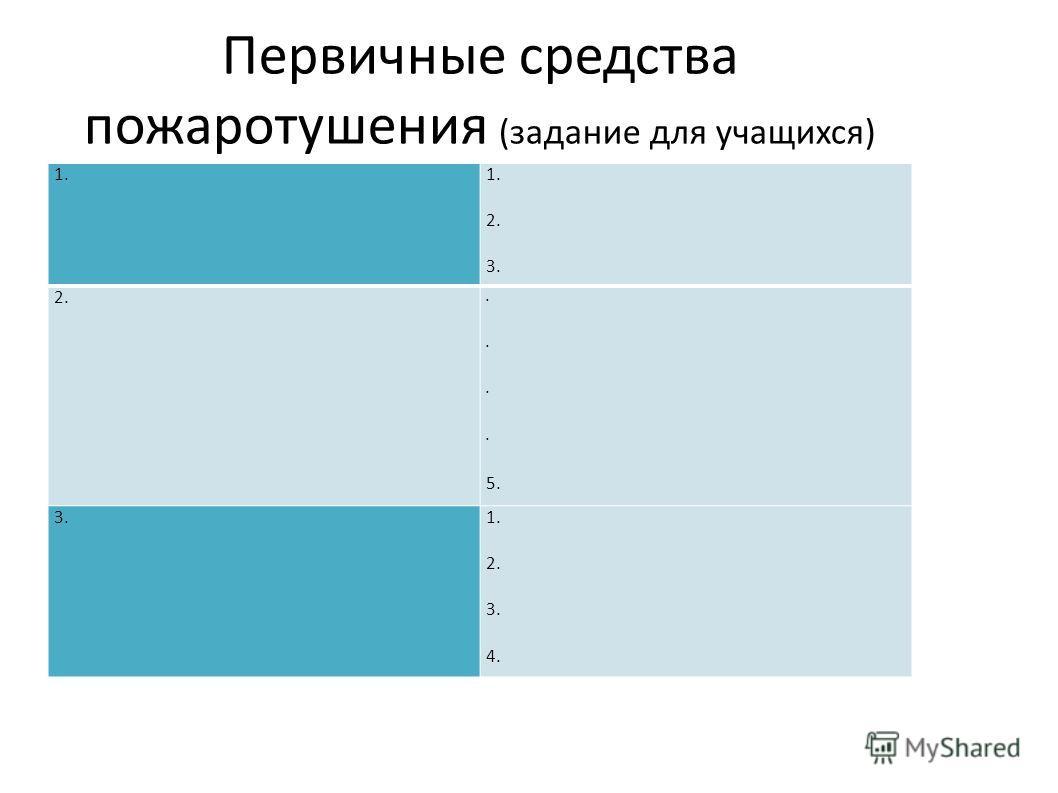 Первичные средства пожаротушения (задание для учащихся) 1. 2. 3. 2. 5. 3. 1. 2. 3. 4.