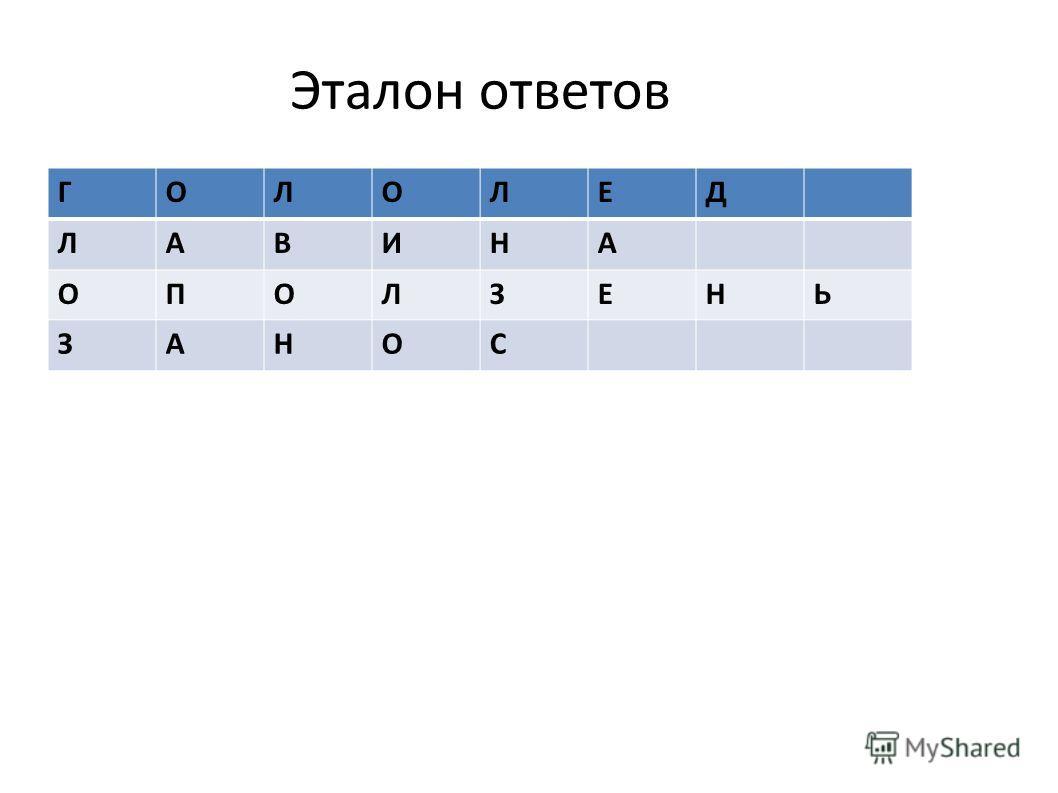 Эталон ответов ГОЛОЛЕД ЛАВИНА ОПОЛЗЕНЬ ЗАНОС