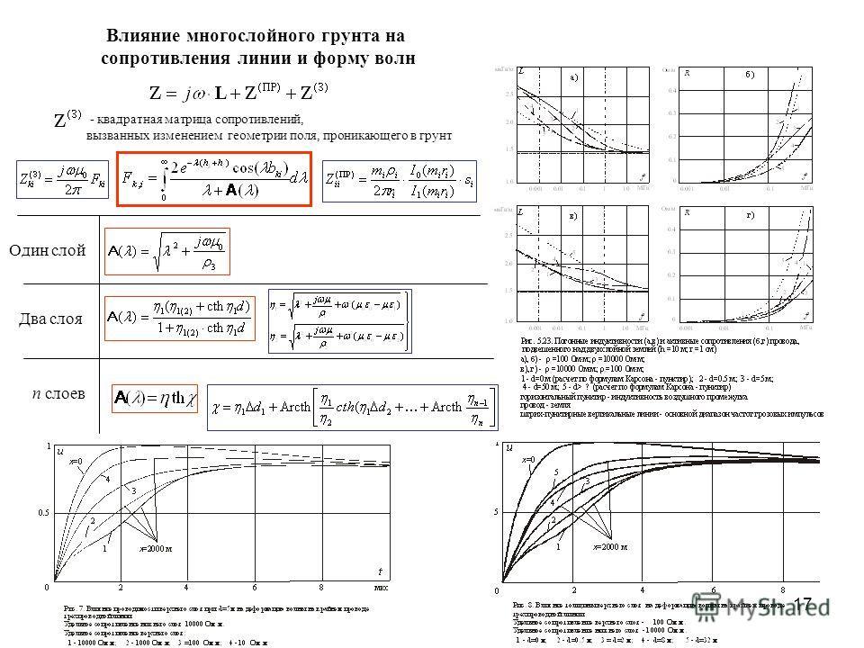 17 - квадратная матрица сопротивлений, вызванных изменением геометрии поля, проникающего в грунт Влияние многослойного грунта на сопротивления линии и форму волн Один слой Два слоя n слоев