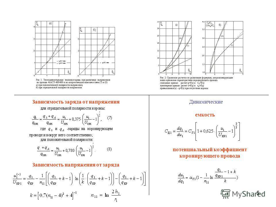 5 Зависимость заряда от напряжения Зависимость напряжения от заряда Динамические емкость потенциальный коэффициент коронирующего провода