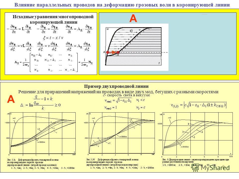 6 Влияние параллельных проводов на деформацию грозовых волн в коронирующей линии Исходные уравнения многопроводной коронирующей линии Решение для приращений напряжений на проводах в виде двух мод, бегущих с разными скоростями с- скорость света в ваку