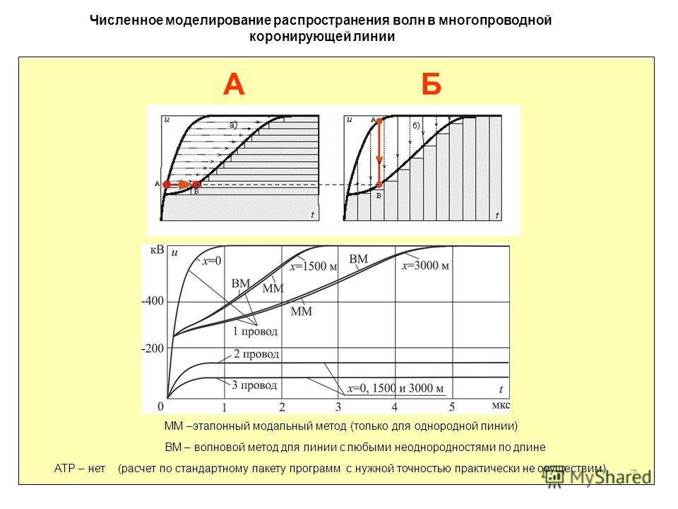 7 Численное моделирование распространения волн в многопроводной коронирующей линии ММ –эталонный модальный метод (только для однородной линии) ВМ – волновой метод для линии с любыми неоднородностями по длине АТР – нет (расчет по стандартному пакету п