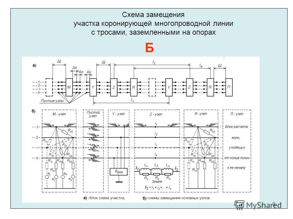 8 Схема замещения участка коронирующей многопроводной линии с тросами, заземленными на опорах Б