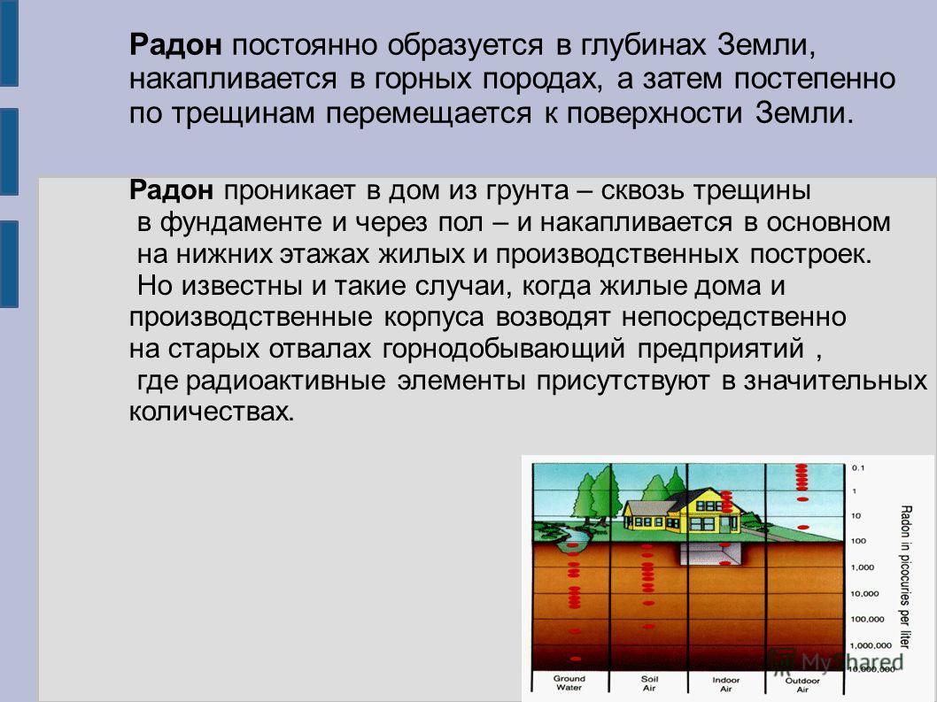 Радон постоянно образуется в глубинах Земли, накапливается в горных породах, а затем постепенно по трещинам перемещается к поверхности Земли. Радон проникает в дом из грунта – сквозь трещины в фундаменте и через пол – и накапливается в основном на ни