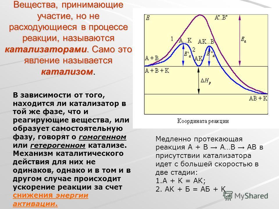 Вещества, принимающие участие, но не расходующиеся в процессе реакции, называются катализаторами. Само это явление называется катализом. Медленно протекающая реакция A + B А…B AB в присутствии катализатора идет с большей скоростью в две стадии: 1. А