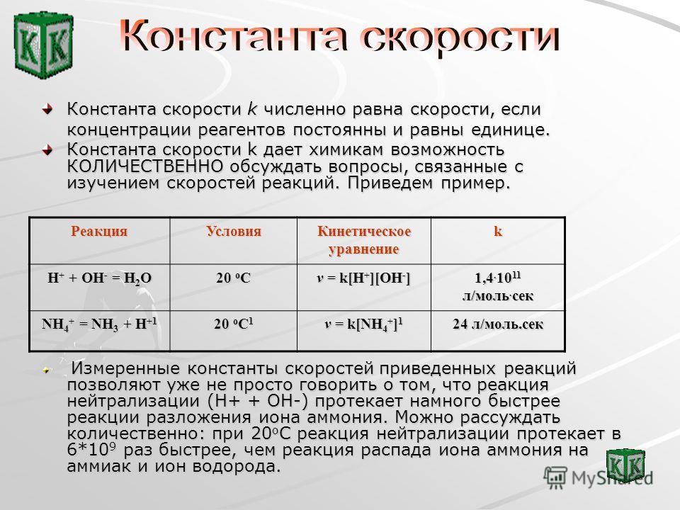 Константа скорости k численно равна скорости, если концентрации реагентов постоянны и равны единице. Константа скорости k дает химикам возможность КОЛИЧЕСТВЕННО обсуждать вопросы, связанные с изучением скоростей реакций. Приведем пример. Измеренные к