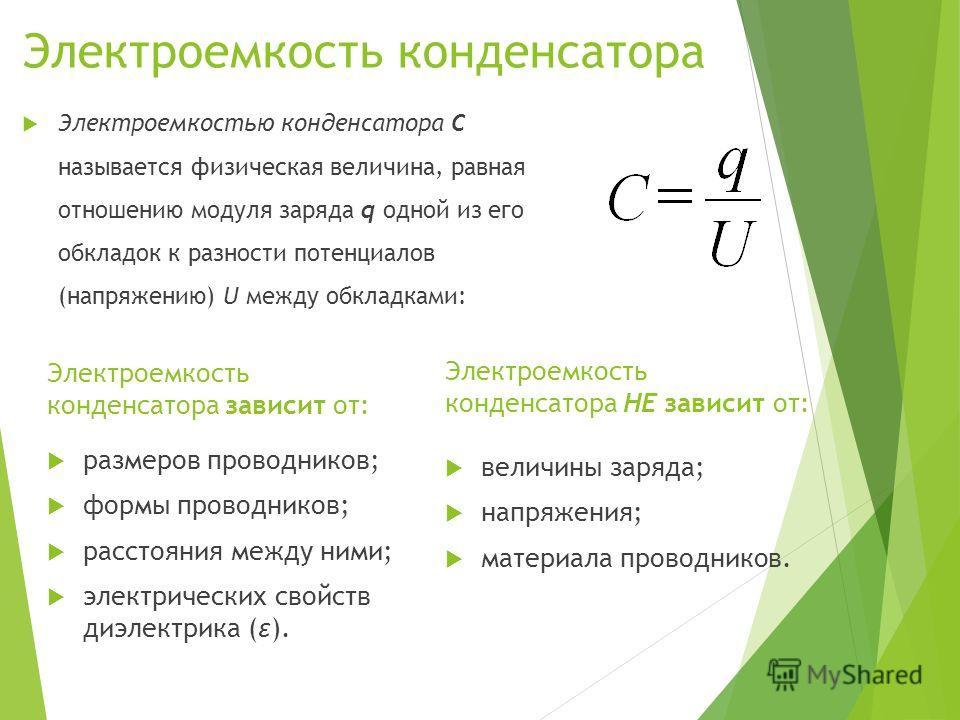 Электроемкость конденсатора Электроемкостью конденсатора С называется физическая величина, равная отношению модуля заряда q одной из его обкладок к разности потенциалов (напряжению) U между обкладками: Электроемкость конденсатора зависит от: размеров