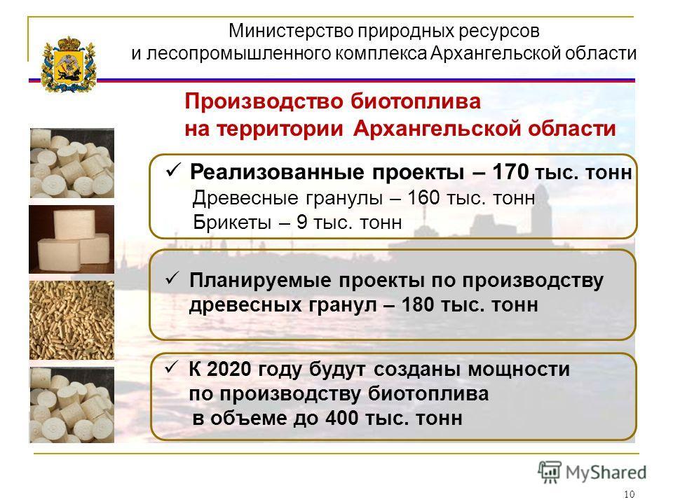 10 Министерство природных ресурсов и лесопромышленного комплекса Архангельской области Производство биотоплива на территории Архангельской области Реализованные проекты – 170 тыс. тонн Древесные гранулы – 160 тыс. тонн Брикеты – 9 тыс. тонн Планируем