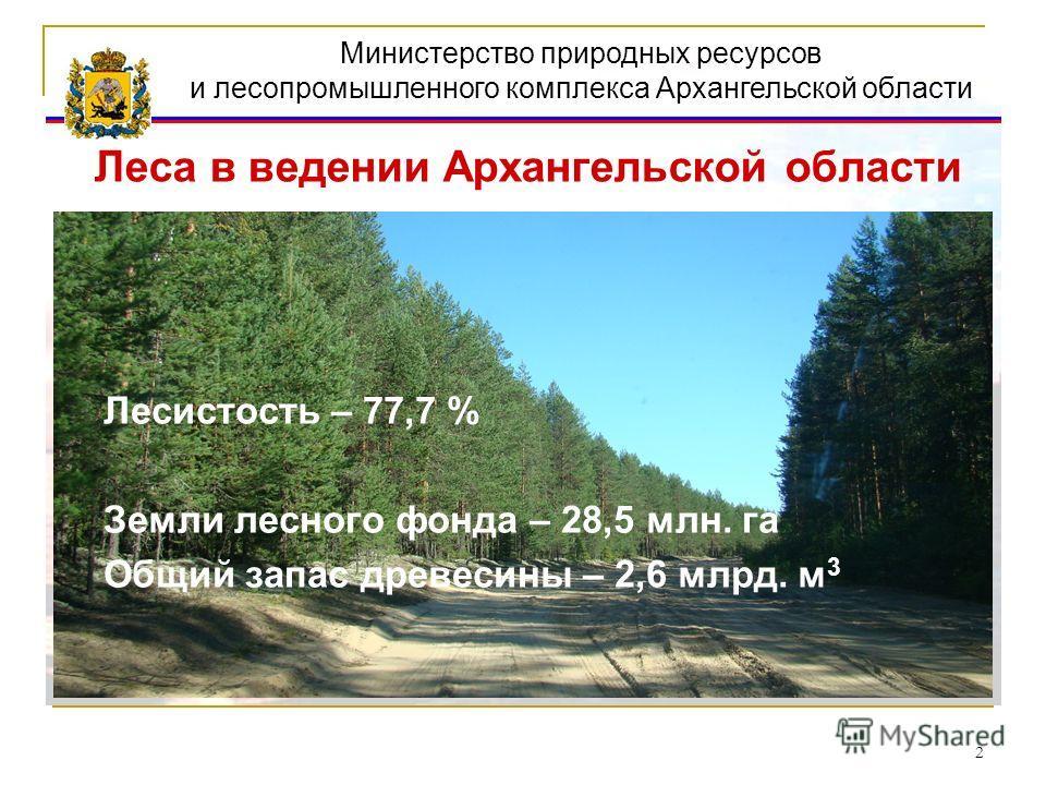 Леса в ведении Архангельской области Лесистость – 77,7 % Земли лесного фонда – 28,5 млн. га Общий запас древесины – 2,6 млрд. м 3 Министерство природных ресурсов и лесопромышленного комплекса Архангельской области 2