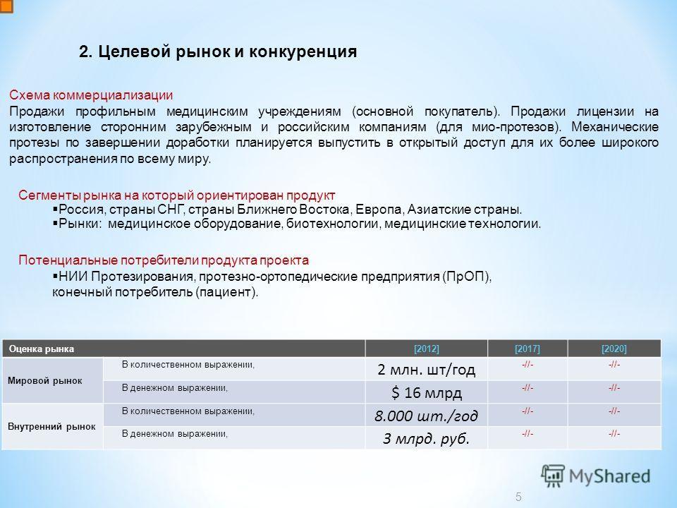 5 2. Целевой рынок и конкуренция Схема коммерциализации Продажи профильным медицинским учреждениям (основной покупатель). Продажи лицензии на изготовление сторонним зарубежным и российским компаниям (для мио-протезов). Механические протезы по заверше
