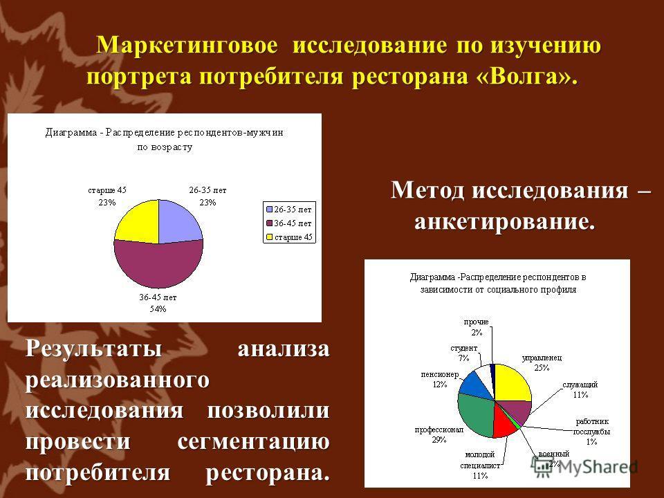 Презентация на тему ДИПЛОМНАЯ РАБОТА Повышение лояльности  9 Маркетинговое исследование по изучению портрета потребителя ресторана