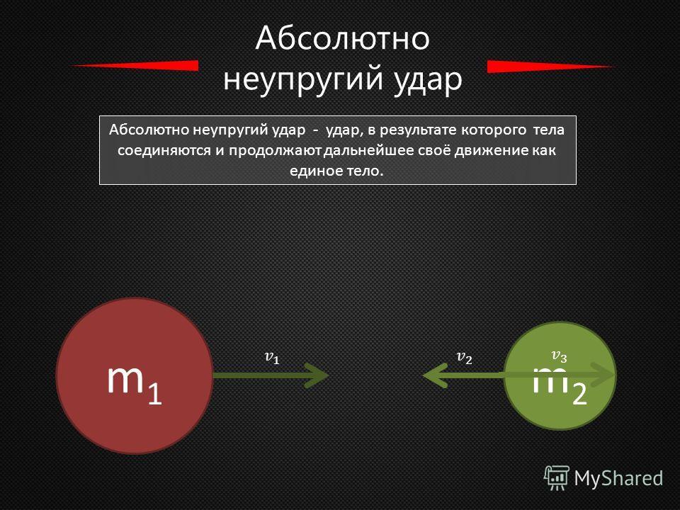 Абсолютно неупругий удар Абсолютно неупругий удар - удар, в результате которого тела соединяются и продолжают дальнейшее своё движение как единое тело. m1m1 m2m2