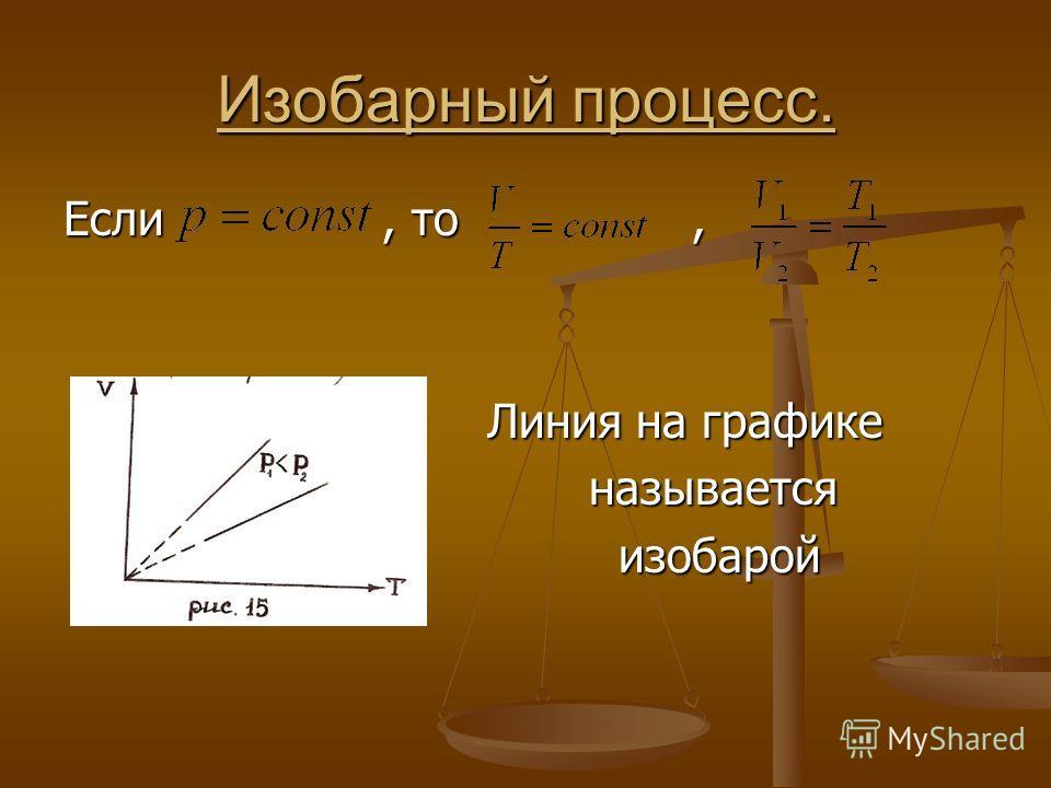 Изобарный процесс. Если, то, Линия на графике Линия на графике называется называется изобарой изобарой