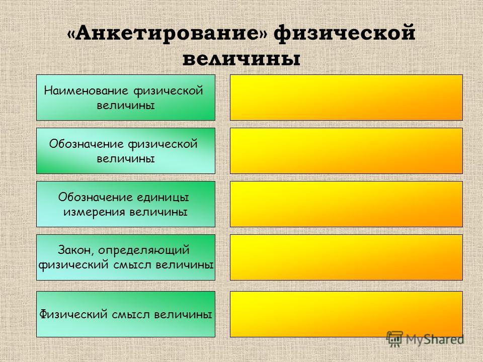 «Анкетирование» физической величины Наименование физической величины Обозначение физической величины Обозначение единицы измерения величины Закон, определяющий физический смысл величины Физический смысл величины