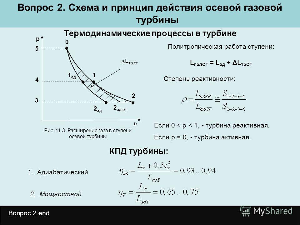 Термодинамические процессы в турбине υ р 1 5 4 3 2 0 2 ад Δ L тр ст 1 ад Рис. 11.3. Расширение газа в ступени осевой турбины Политропическая работа ступени: L полСТ = L ад + ΔL трСТ Степень реактивности: КПД турбины: 1. Адиабатический 2. Мощностной Е