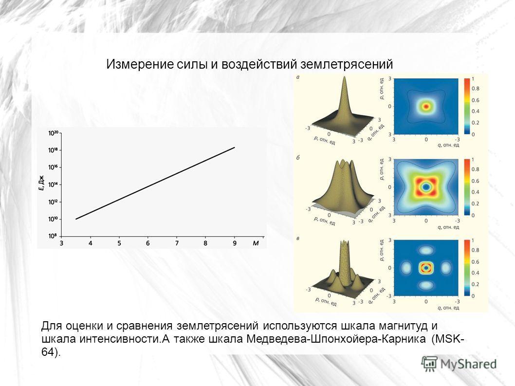 Измерение силы и воздействий землетрясений Для оценки и сравнения землетрясений используются шкала магнитуд и шкала интенсивности.А также шкала Медведева-Шпонхойера-Карника (MSK- 64).