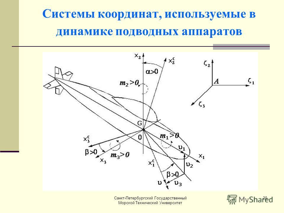 Санкт-Петербургский Государственный Морской Технический Университет 20 Системы координат, используемые в динамике подводных аппаратов