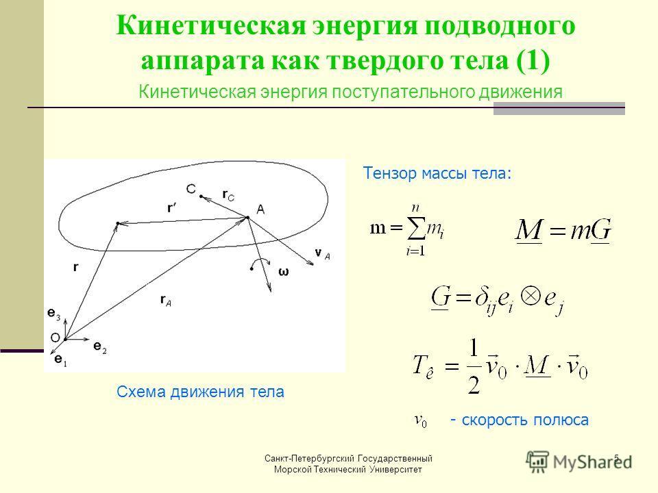 Санкт-Петербургский Государственный Морской Технический Университет 5 Кинетическая энергия подводного аппарата как твердого тела (1) Кинетическая энергия поступательного движения Схема движения тела Тензор массы тела: - скорость полюса
