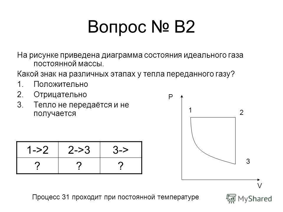 Вопрос B2 На рисунке приведена диаграмма состояния идеального газа постоянной массы. Какой знак на различных этапах у тепла переданного газу? 1.Положительно 2.Отрицательно 3.Тепло не передаётся и не получается P V 1 2 3 1->22->33-> ??? Процесс 31 про