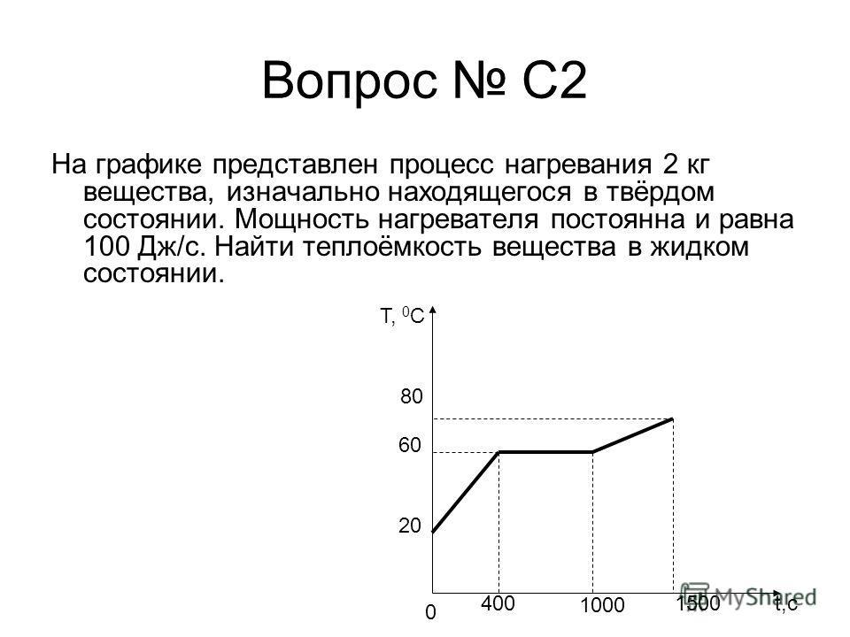 Вопрос С2 На графике представлен процесс нагревания 2 кг вещества, изначально находящегося в твёрдом состоянии. Мощность нагревателя постоянна и равна 100 Дж/с. Найти теплоёмкость вещества в жидком состоянии. T, 0 C t,с 20 60 80 0 400 1000 1500