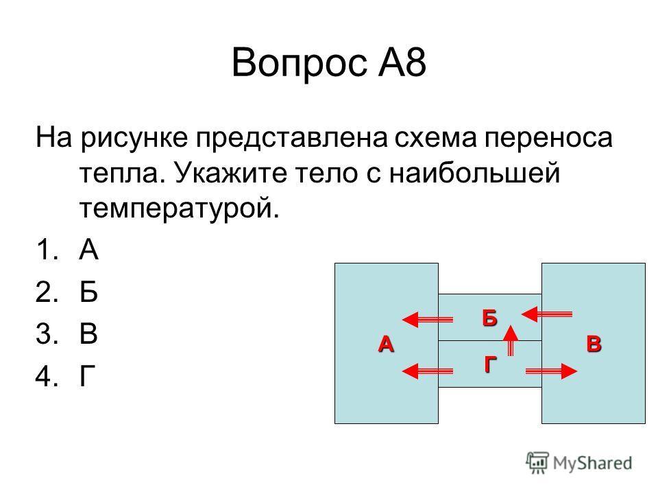 Вопрос A8 На рисунке представлена схема переноса тепла. Укажите тело с наибольшей температурой. 1.А 2.Б 3.В 4.Г АВ Б Г