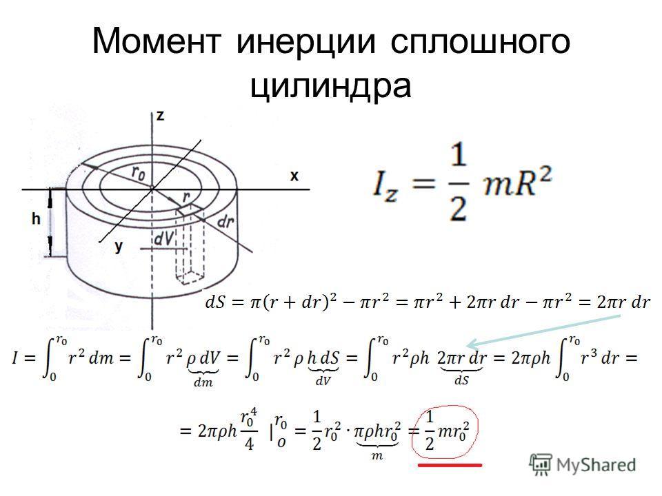 Момент инерции сплошного цилиндра