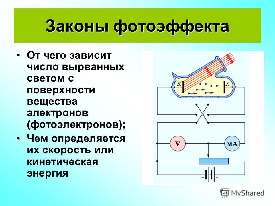 Законы фотоэффекта От чего зависит число вырванных светом с поверхности вещества электронов (фотоэлектронов); Чем определяется их скорость или кинетическая энергия