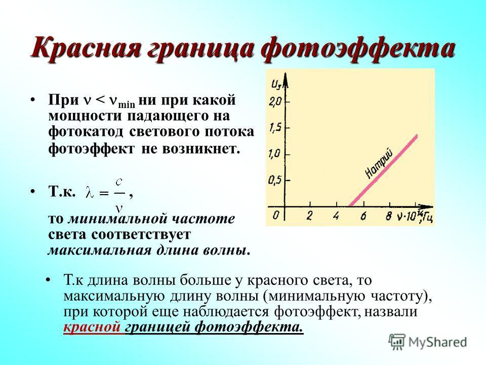 Красная граница фотоэффекта При < min ни при какой мощности падающего на фотокатод светового потока фотоэффект не возникнет. Т.к., то минимальной частоте света соответствует максимальная длина волны. Т.к длина волны больше у красного света, то максим