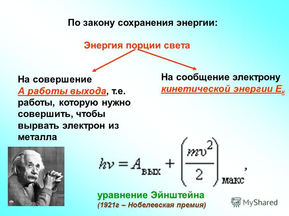 По закону сохранения энергии: Энергия порции света На совершение А работы выхода, т.е. работы, которую нужно совершить, чтобы вырвать электрон из металла На сообщение электрону кинетической энергии Е к (1921г – Нобелевская премия) уравнение Эйнштейна