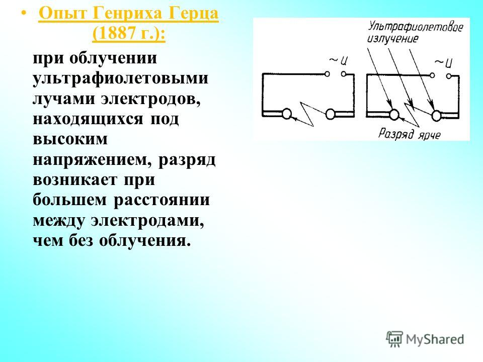 Опыт Генриха Герца (1887 г.): при облучении ультрафиолетовыми лучами электродов, находящихся под высоким напряжением, разряд возникает при большем расстоянии между электродами, чем без облучения.