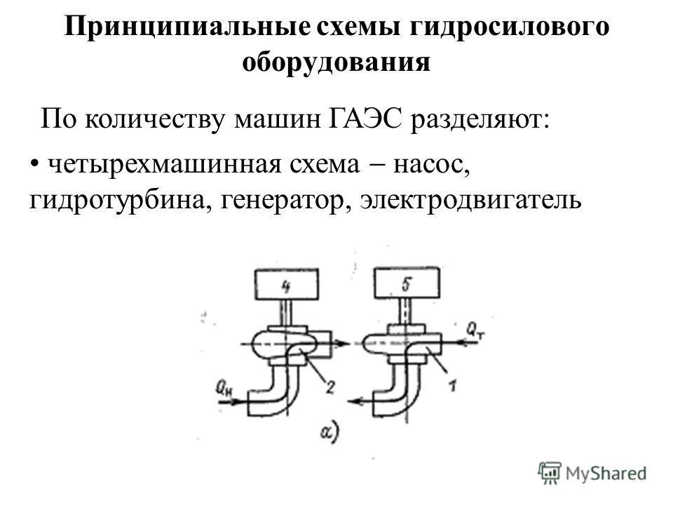 Принципиальные схемы гидросилового оборудования По количеству машин ГАЭС разделяют: четырехмашинная схема насос, гидротурбина, генератор, электродвигатель