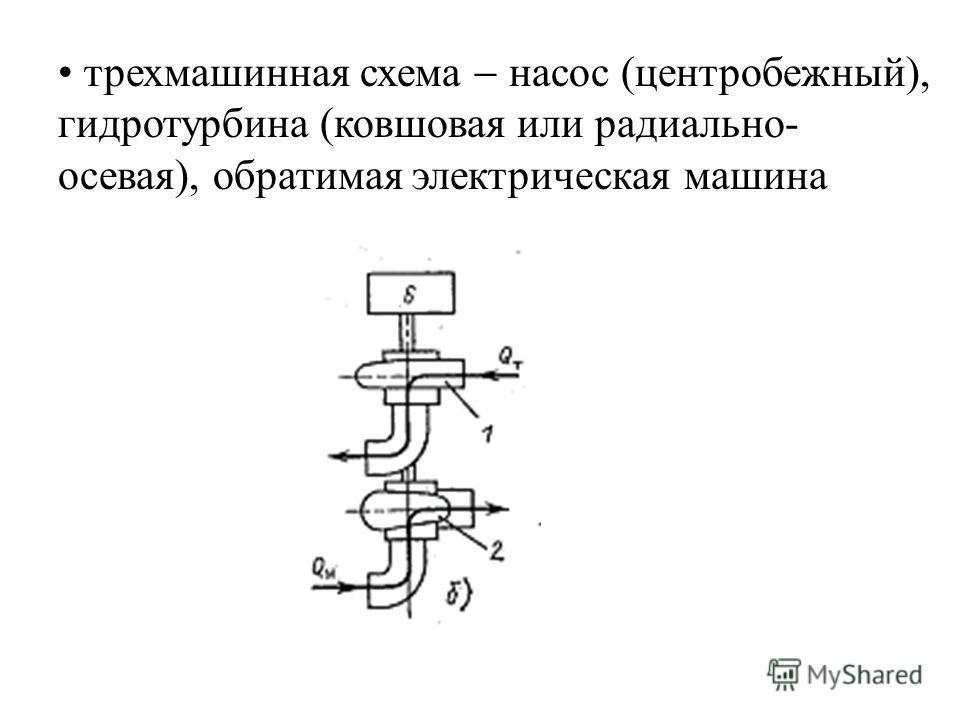 трехмашинная схема насос (центробежный), гидротурбина (ковшовая или радиально- осевая), обратимая электрическая машина