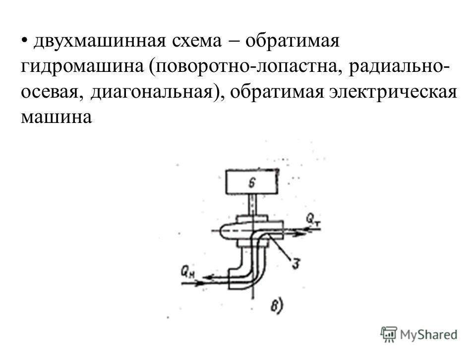 двухмашинная схема обратимая гидромашина (поворотно-лопастна, радиально- осевая, диагональная), обратимая электрическая машина