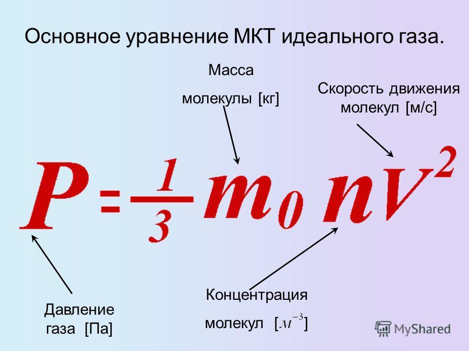 Основное уравнение МКТ идеального газа. Давление газа [Па] Масса молекулы [кг] Концентрация молекул [ ] Скорость движения молекул [м/с]