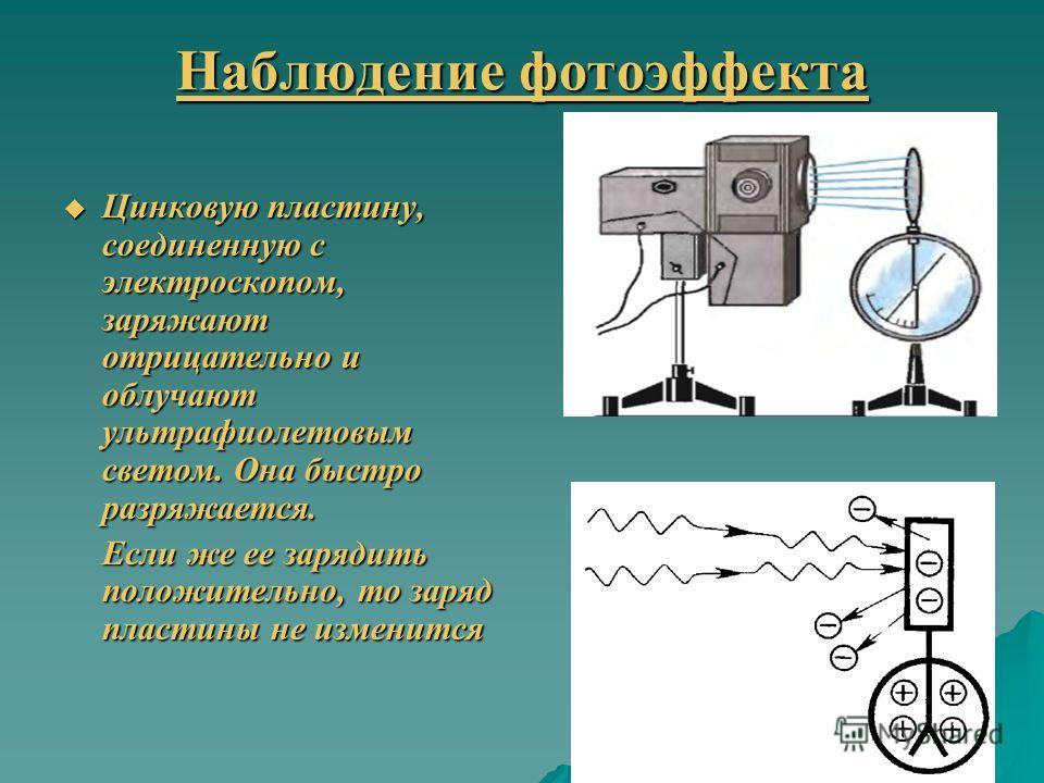 Наблюдение фотоэффекта Наблюдение фотоэффекта Цинковую пластину, соединенную с электроскопом, заряжают отрицательно и облучают ультрафиолетовым светом. Она быстро разряжается. Цинковую пластину, соединенную с электроскопом, заряжают отрицательно и об