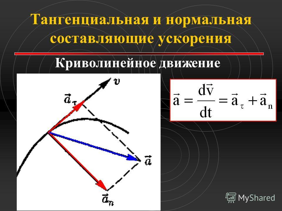Тангенциальная и нормальная составляющие ускорения Криволинейное движение