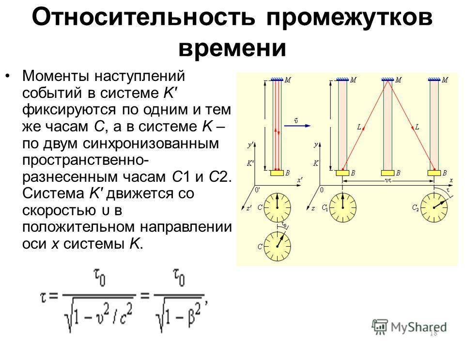 Относительность промежутков времени Моменты наступлений событий в системе K' фиксируются по одним и тем же часам C, а в системе K – по двум синхронизованным пространственно- разнесенным часам C1 и C2. Система K' движется со скоростью υ в положительно