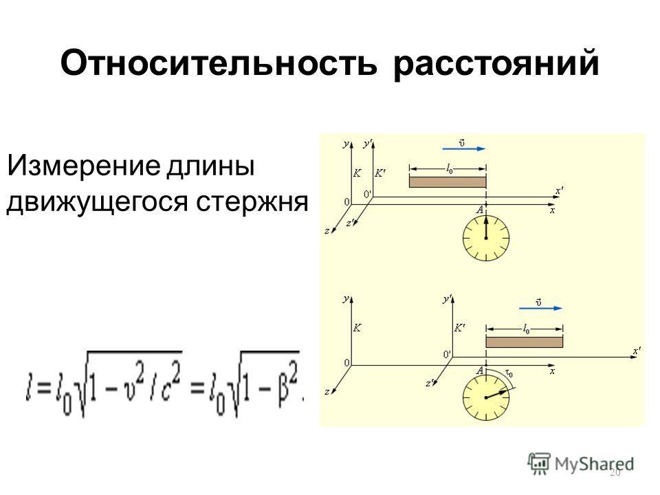 Относительность расстояний Измерение длины движущегося стержня 20
