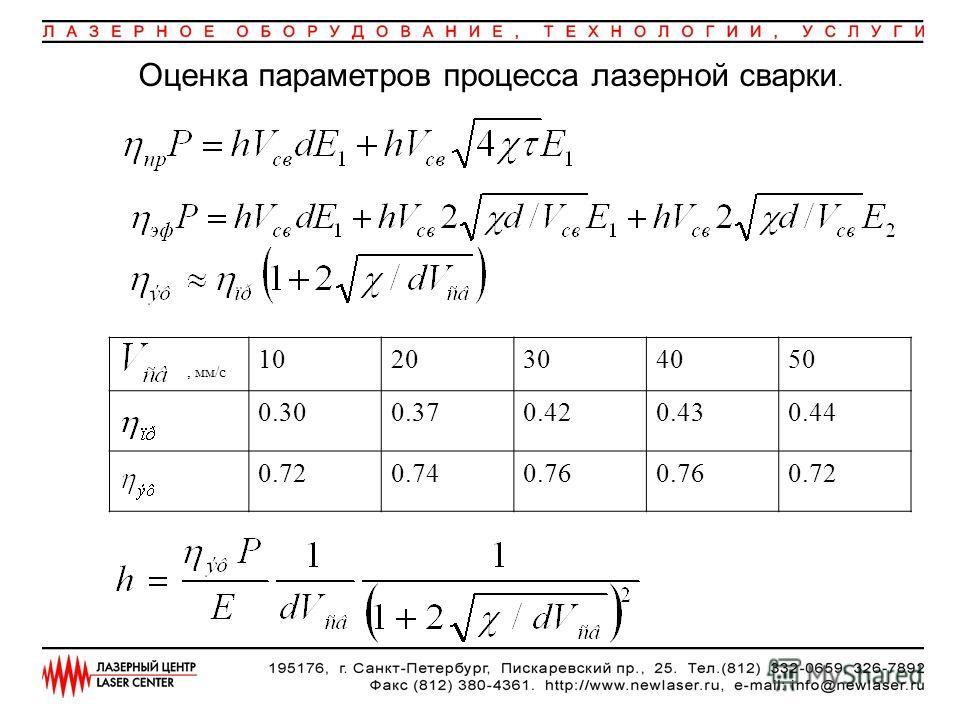 , мм/с 1020304050 0.300.370.420.430.44 0.720.740.76 0.72 Оценка параметров процесса лазерной сварки.