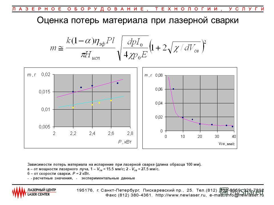 Зависимости потерь материала на испарение при лазерной сварке (длина образца 100 мм). а – от мощности лазерного луча, 1 – V св = 15.5 мм/с; 2 - V св = 27.5 мм/с. б – от скорости сварки. P = 2 кВт. - - расчетные значения, - экспериментальные данные Оц