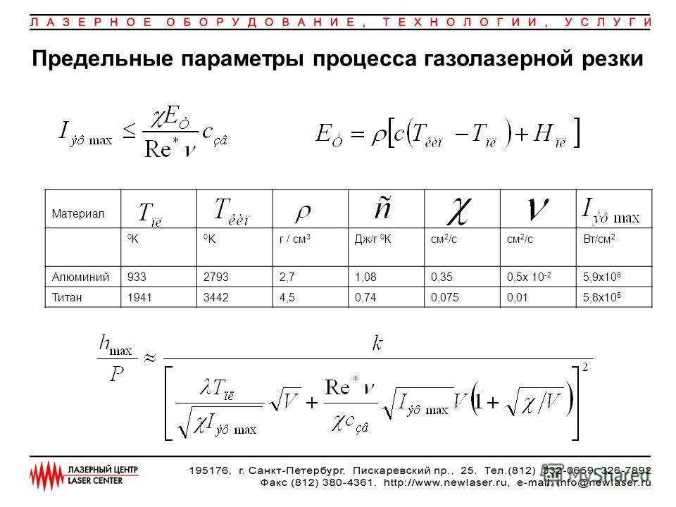 Материал 0К0К 0K0Kг / см 3 Дж/г 0 Ксм 2 /с Вт/см 2 Алюминий93327932,71,080,350,5х 10 -2 5,9х10 6 Титан194134424,50,740,0750,015,8х10 5 Предельные параметры процесса газолазерной резки