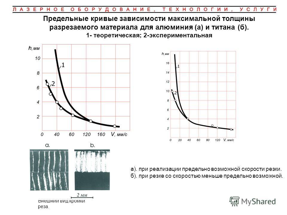 Предельные кривые зависимости максимальной толщины разрезаемого материала для алюминия (а) и титана (б). 1- теоретическая; 2-экспериментальная Внешний вид кромки реза. а). при реализации предельно возможной скорости резки. б). при резке со скоростью