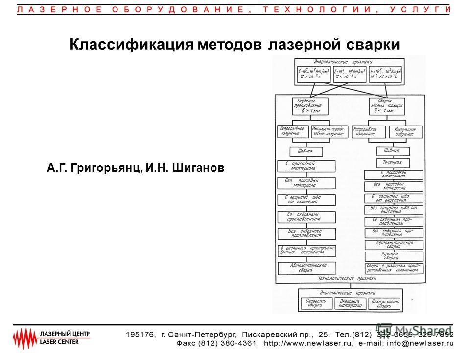 Классификация методов лазерной сварки А.Г. Григорьянц, И.Н. Шиганов