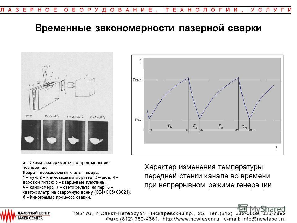 Временные закономерности лазерной сварки а – Схема эксперимента по проплавлению «сэндвича»: Кварц – нержавеющая сталь – кварц. 1 – луч; 2 – клиновидный образец; 3 – шов; 4 – паровой поток; 5 – кварцевые пластины: 6 – кинокамера; 7 – светофильтр на па