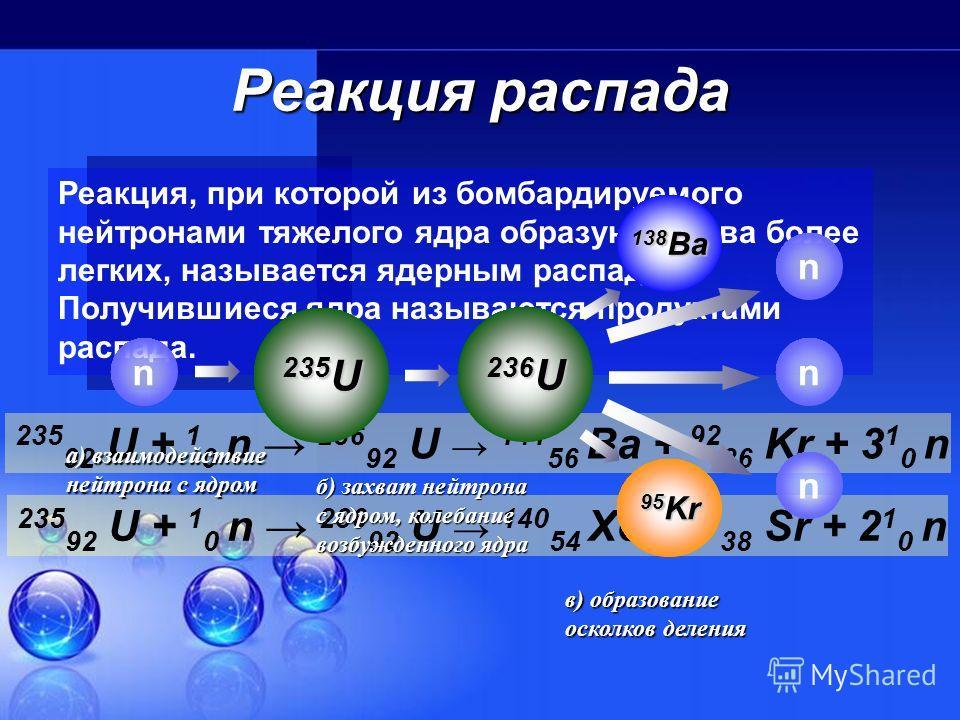 Первые ядерные реакции 1919 год: 1919 год: 14 7 N + 4 2 He 17 8 O + 1 1 p Джеймс ЧедвикЭрнест Резерфорд 1932 год: 1932 год: 9 4 Be + 4 2 He 1 0 n + 12 6 C Ядерные реакции -это превращения атомных ядер при взаимодействии их с элементарными частицами,