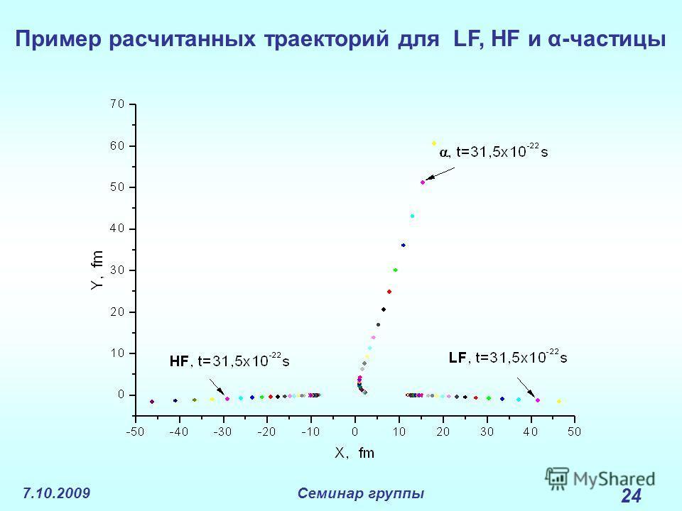 7.10.2009Семинар группы 24 Пример расчитанных траекторий для LF, HF и α-частицы