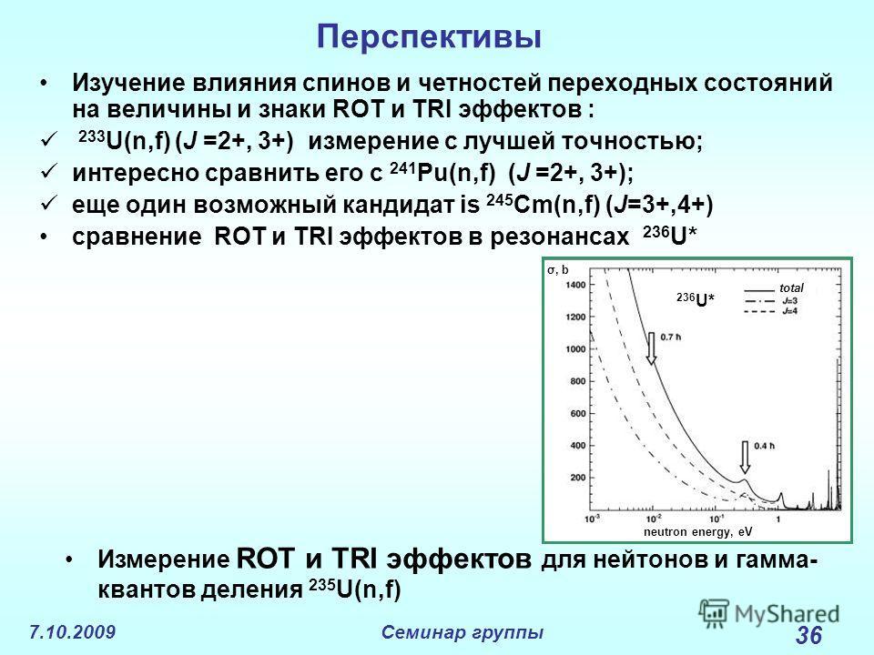 7.10.2009Семинар группы 36 Перспективы Изучение влияния спинов и четностей переходных состояний на величины и знаки ROT и TRI эффектов : 233 U(n,f) (J =2+, 3+) измерение с лучшей точностью; интересно сравнить его с 241 Pu(n,f) (J =2+, 3+); еще один в